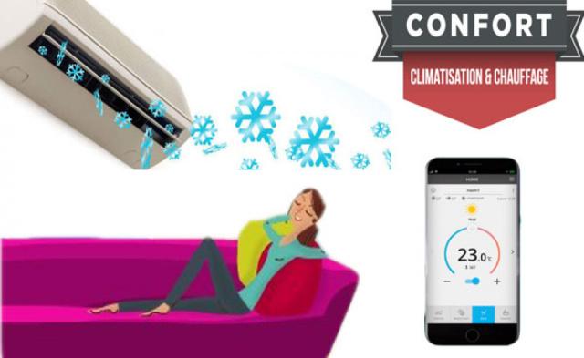 Le confort en climatisation réversible