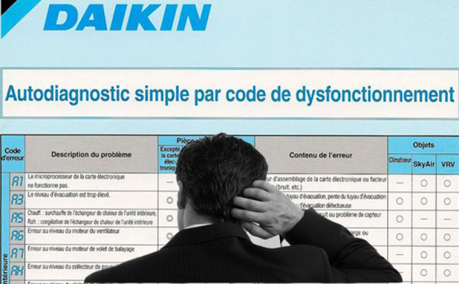 Codes panne Daikin